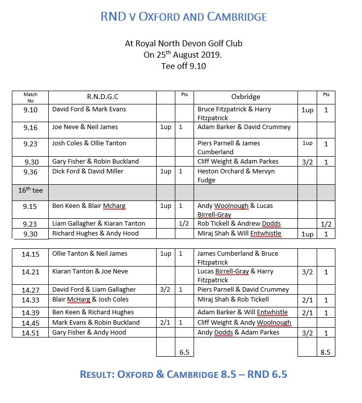 Match Vs The Oxford & Cambridge Society