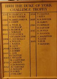 Duke-of-York-Trophy-2.jpg